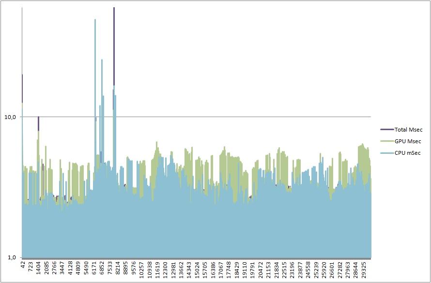 2014-07-31_run1%20-%201680x1050%20no-vsy